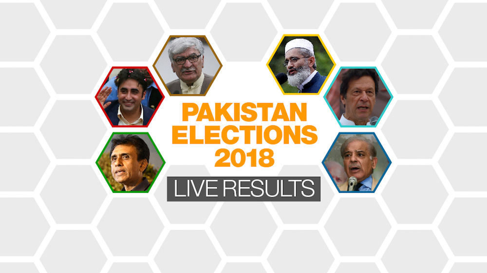 Pakistan Elections 2018 Live Results