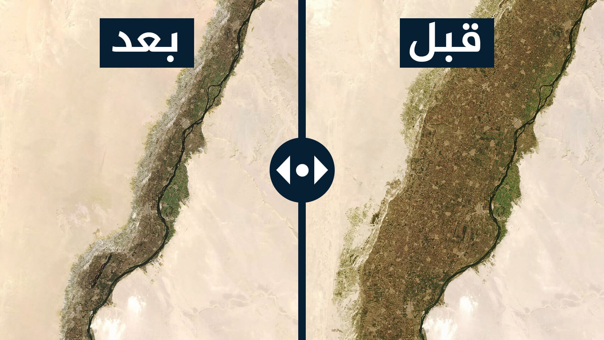خنق النيل السدود سيناريوهات الجفاف الحلول